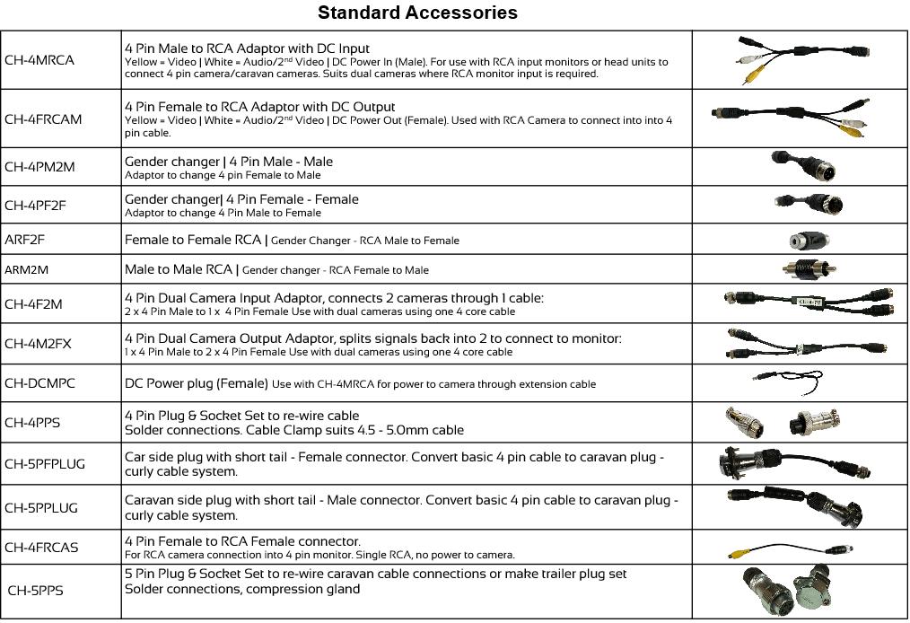 Standard Audio Visual Accessories