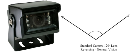 CH HPC1MB Hybrid vehicle camera 120 degree viewing